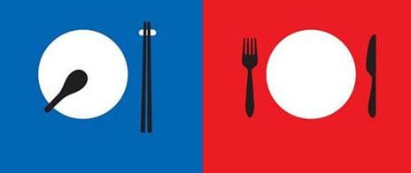 中美文化差异