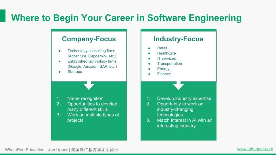 想了解未来10年最有前景的IT领域就业?国际战略顾问Aaron为你剖析求职奥秘!