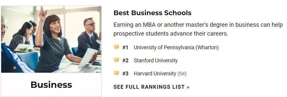 强势关注!2020US News美国大学研究生专业排名!