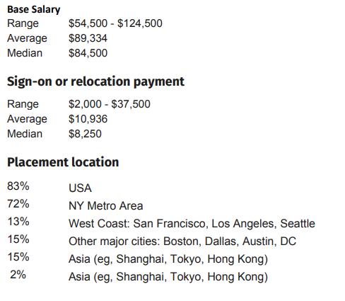 美国高薪专业大比拼—哥大运筹学 VS 卡梅商业&数据分析