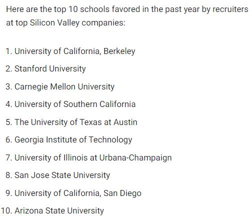华尔街和硅谷10大目标学校,NYU、UCB独占鳌头