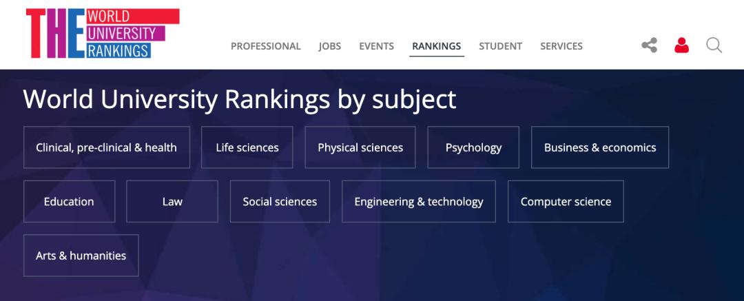 2021THE泰晤士高等教育学科排名发布!热门学科美国大学实力强势