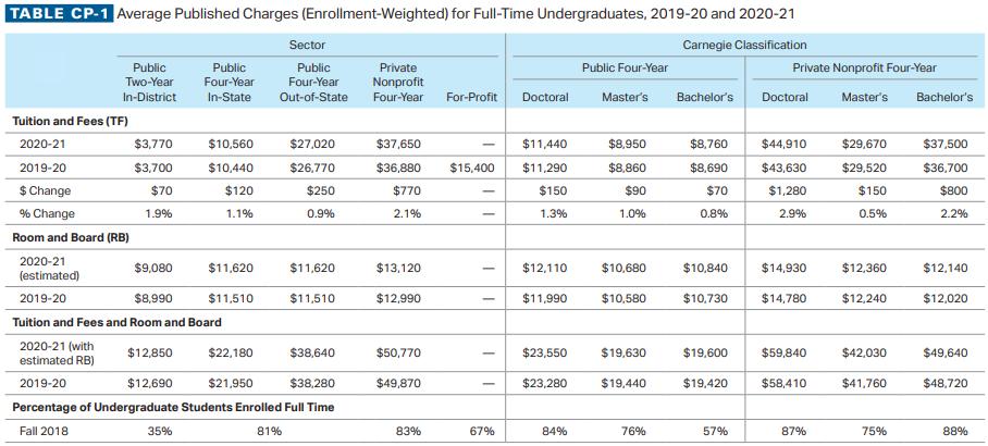 降学费,延开学,美国大学2021年春季学期仍受影响!
