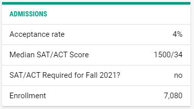 最新!《Money》美国大学性价比排名,MIT夺冠!