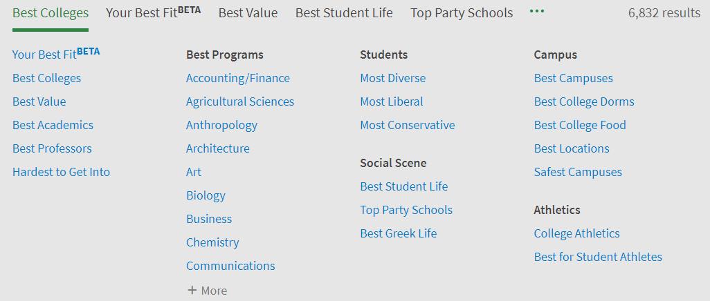 美国高校大众点评!2022Niche美国最佳大学排名发布!